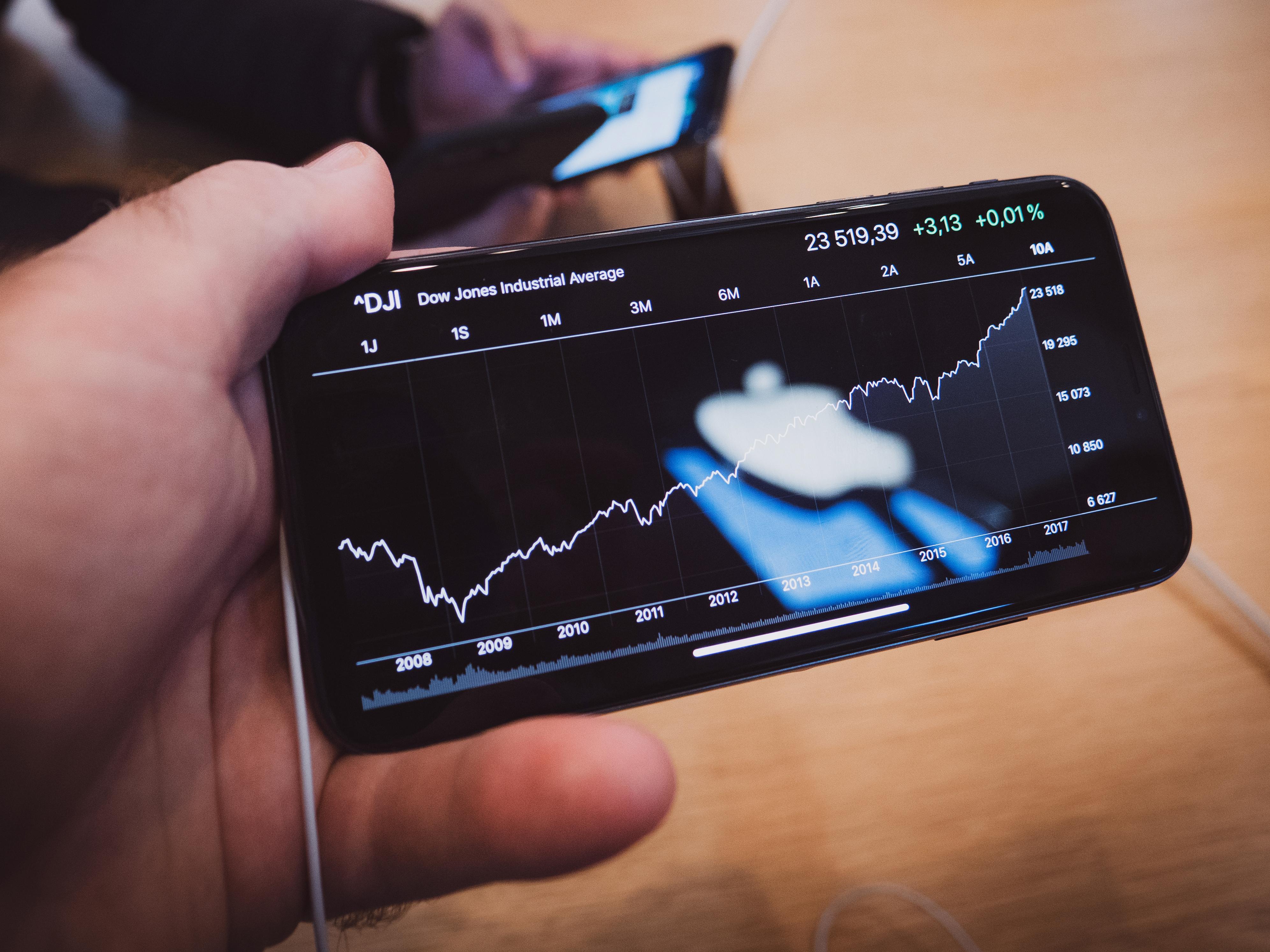 Aktienkurs Apple